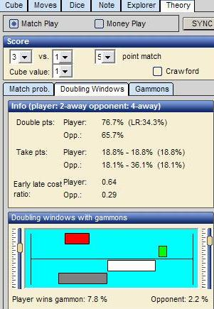 Backgammon Match Equity 3